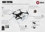 Dras de drones para diversas operaciones de Fuerzas de Seguridad, militares y rescatistas. Vea todo el àrea de equipamientos OIPOL.