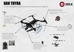 Thyra_1 especificaciones