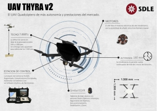 Thyra_2 especificaciones